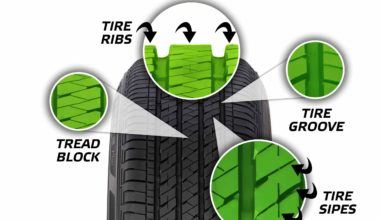 3 Best Tyres For Car India